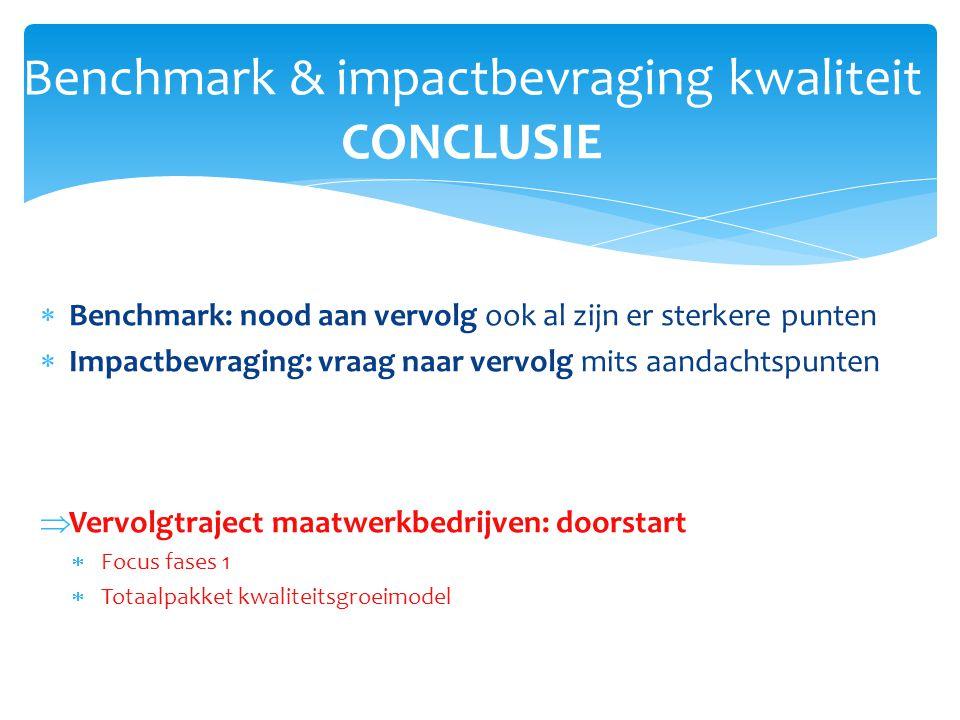 Benchmark & impactbevraging kwaliteit CONCLUSIE  Benchmark: nood aan vervolg ook al zijn er sterkere punten  Impactbevraging: vraag naar vervolg mit