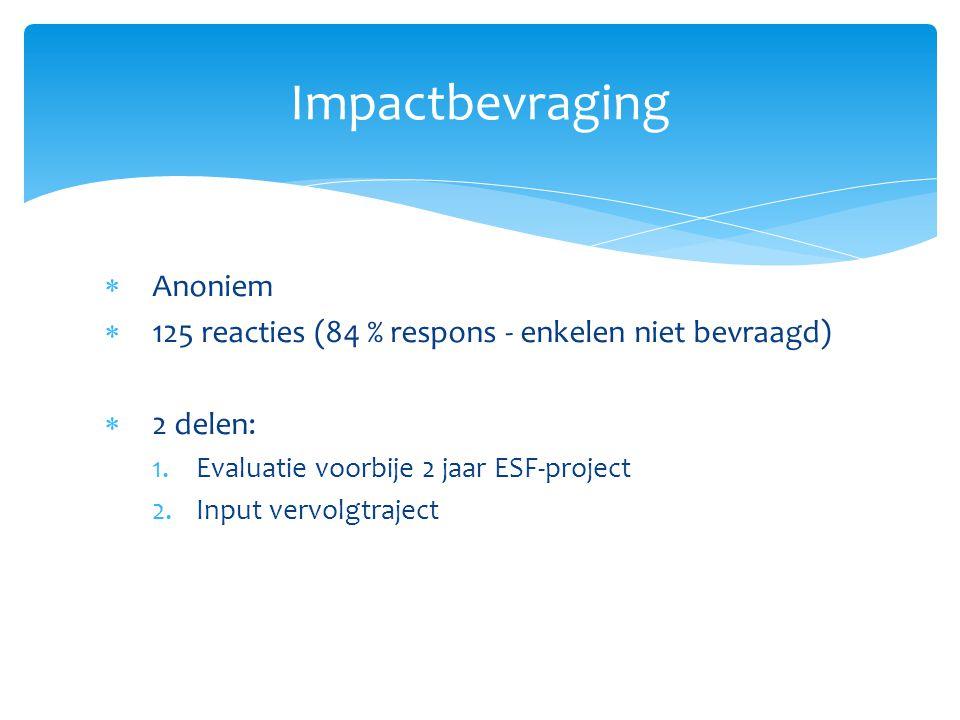 Impactbevraging  Anoniem  125 reacties (84 % respons - enkelen niet bevraagd)  2 delen: 1.Evaluatie voorbije 2 jaar ESF-project 2.Input vervolgtraj