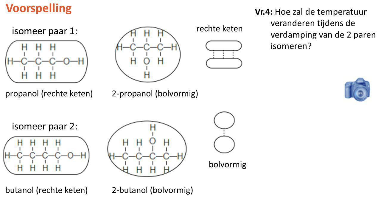 Voorspelling bolvormig rechte keten 2-butanol (bolvormig) 2-propanol (bolvormig) butanol (rechte keten) propanol (rechte keten) isomeer paar 1: isomee