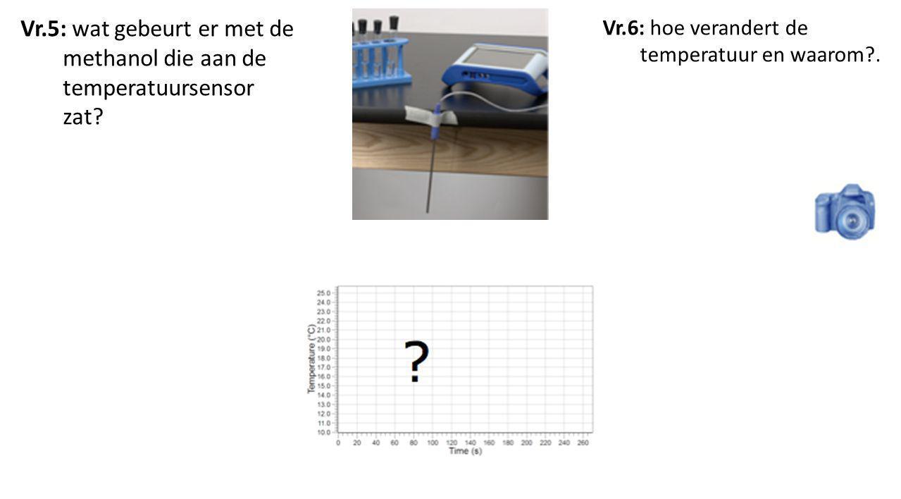 Vr.5: wat gebeurt er met de methanol die aan de temperatuursensor zat? Vr.6: hoe verandert de temperatuur en waarom?.