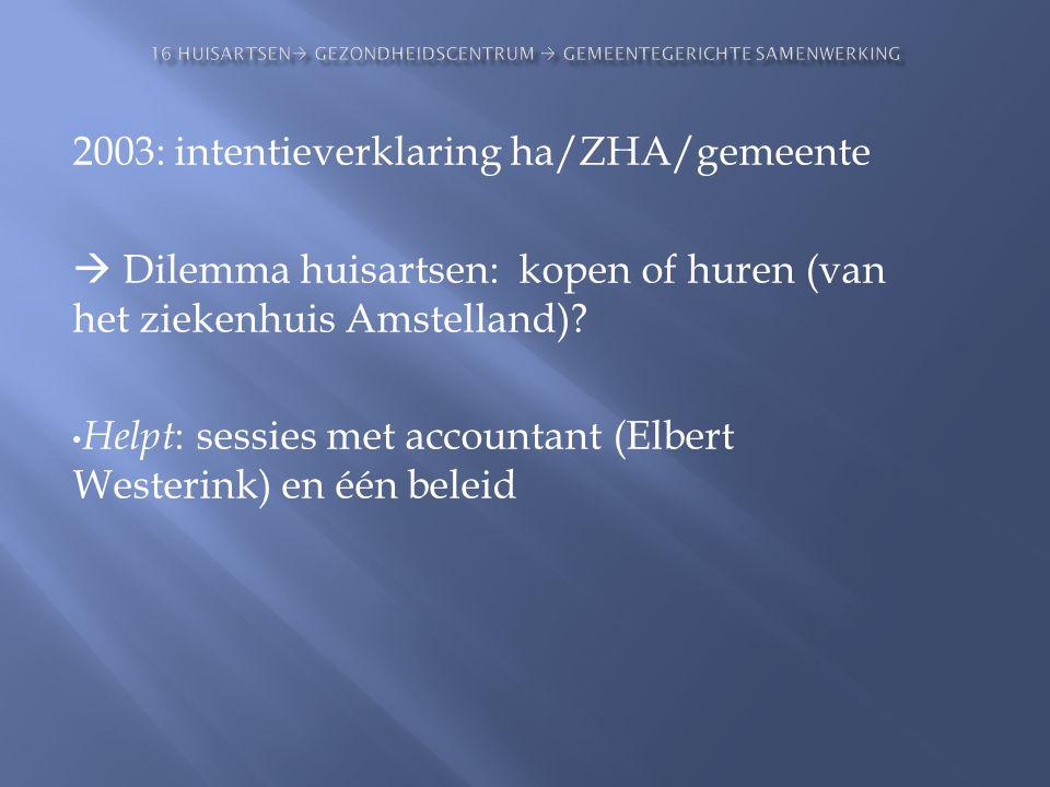 2003: intentieverklaring ha/ZHA/gemeente  Dilemma huisartsen: kopen of huren (van het ziekenhuis Amstelland)? • Helpt : sessies met accountant (Elber
