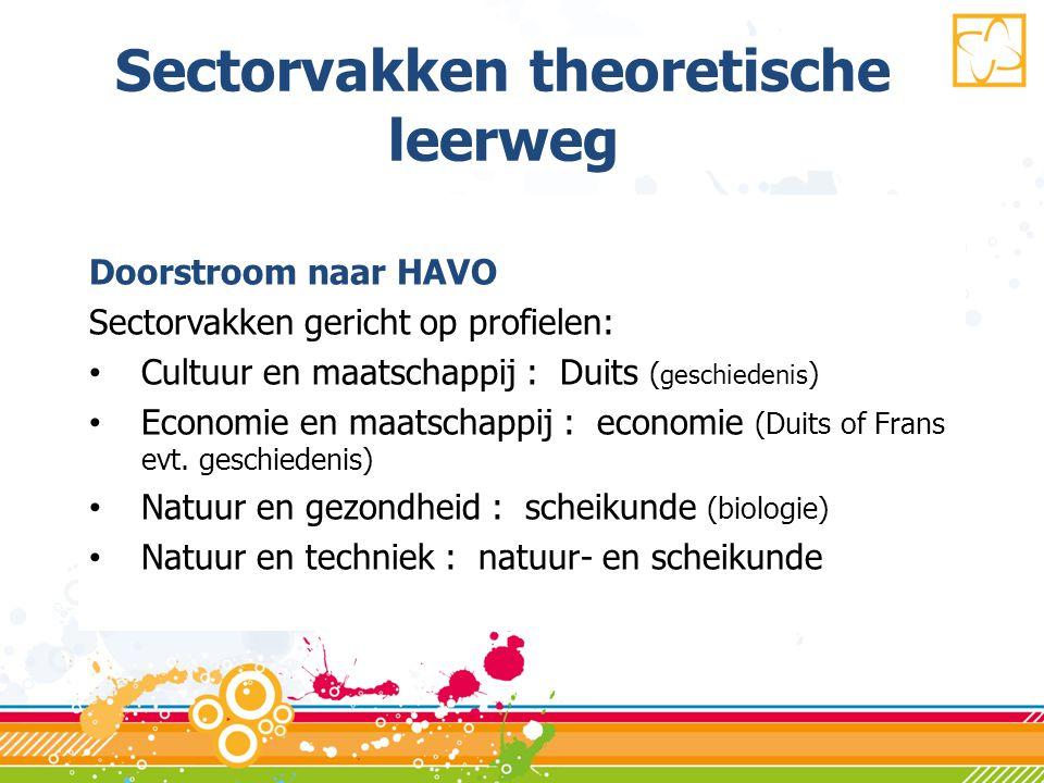Sectorvakken theoretische leerweg Doorstroom naar HAVO Sectorvakken gericht op profielen: • Cultuur en maatschappij : Duits ( geschiedenis ) • Economie en maatschappij : economie (Duits of Frans evt.