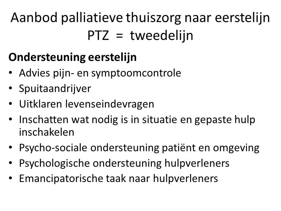 Aanbod palliatieve thuiszorg naar eerstelijn PTZ = tweedelijn Ondersteuning eerstelijn • Advies pijn- en symptoomcontrole • Spuitaandrijver • Uitklare