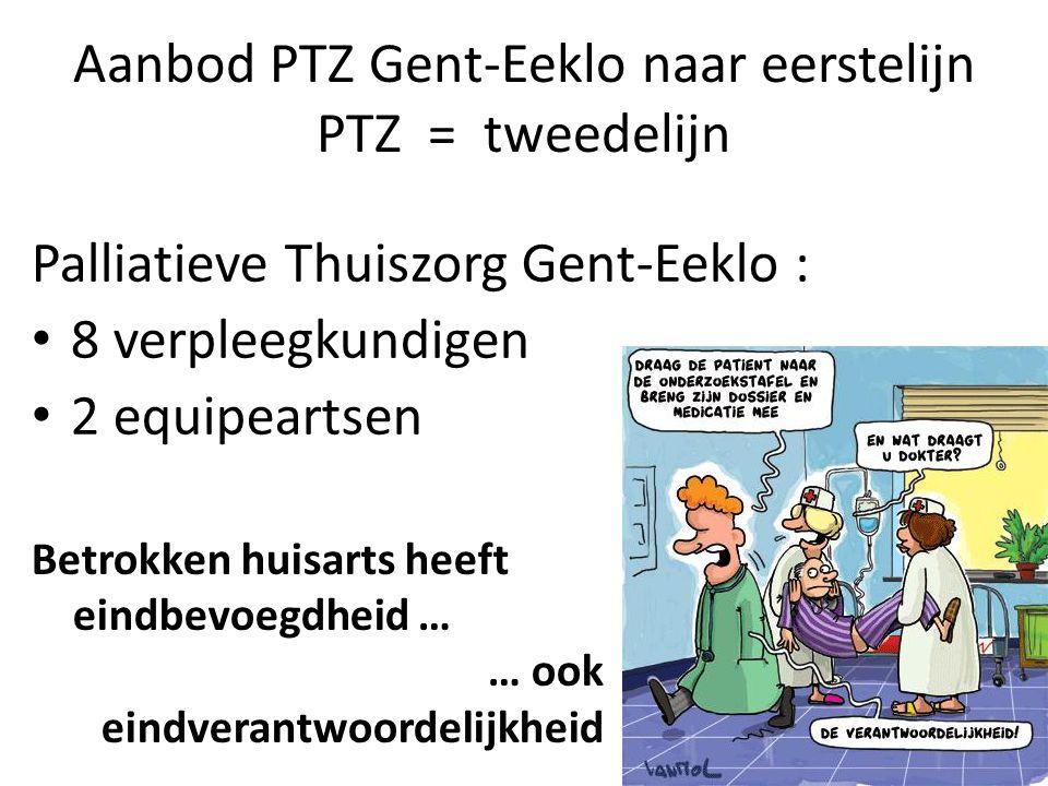 Aanbod PTZ Gent-Eeklo naar eerstelijn PTZ = tweedelijn Palliatieve Thuiszorg Gent-Eeklo : • 8 verpleegkundigen • 2 equipeartsen Betrokken huisarts hee