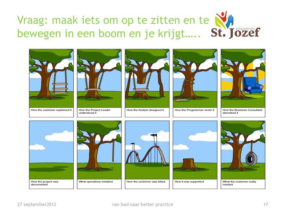Vraag: maak iets om op te zitten en te bewegen in een boom en je krijgt…..