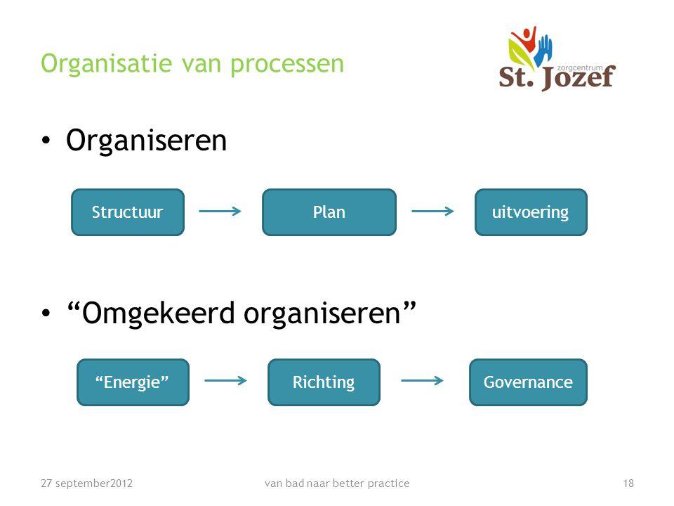 Organisatie van processen • Organiseren • Omgekeerd organiseren 27 september2012van bad naar better practice18 StructuurPlanuitvoering Energie GovernanceRichting