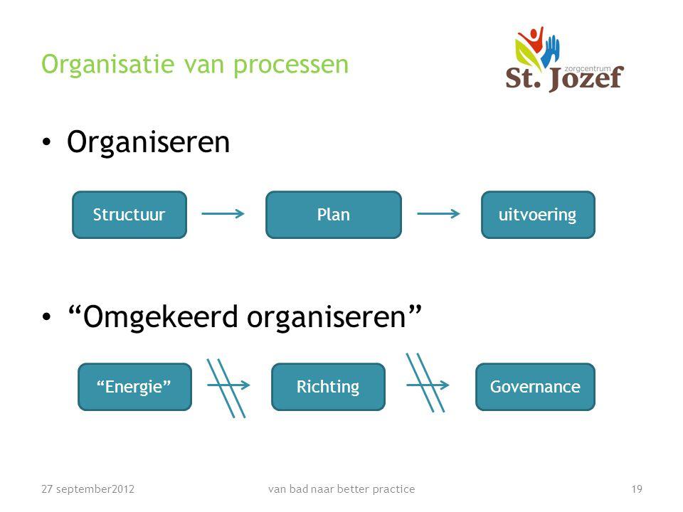 Organisatie van processen • Organiseren • Omgekeerd organiseren 27 september2012van bad naar better practice19 StructuurPlanuitvoering Energie GovernanceRichting