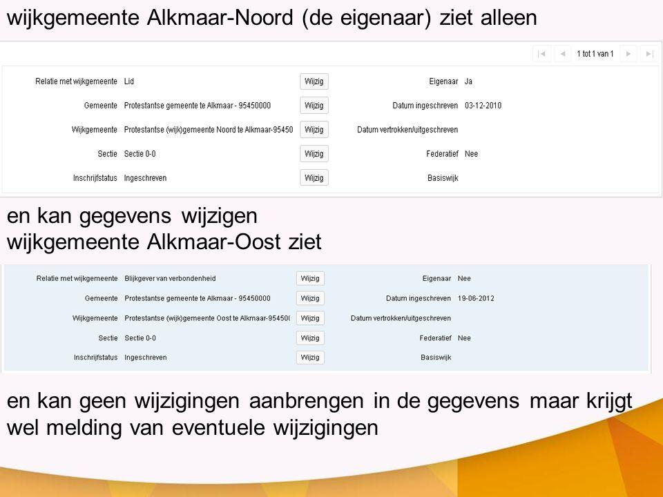 wijkgemeente Alkmaar-Noord (de eigenaar) ziet alleen en kan gegevens wijzigen wijkgemeente Alkmaar-Oost ziet en kan geen wijzigingen aanbrengen in de
