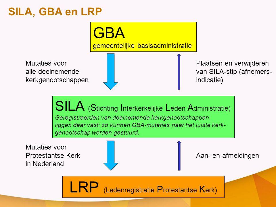 GBA gemeentelijke basisadministratie SILA ( S tichting I nterkerkelijke L eden A dministratie) Geregistreerden van deelnemende kerkgenootschappen liggen daar vast; zo kunnen GBA-mutaties naar het juiste kerk- genootschap worden gestuurd.