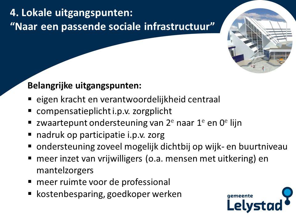 """PowerPoint presentatie Lelystad 4. Lokale uitgangspunten: """"Naar een passende sociale infrastructuur"""" Belangrijke uitgangspunten:  eigen kracht en ver"""
