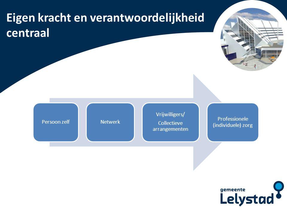 PowerPoint presentatie Lelystad Eigen kracht en verantwoordelijkheid centraal Persoon zelfNetwerk Vrijwilligers/ Collectieve arrangementen Professione