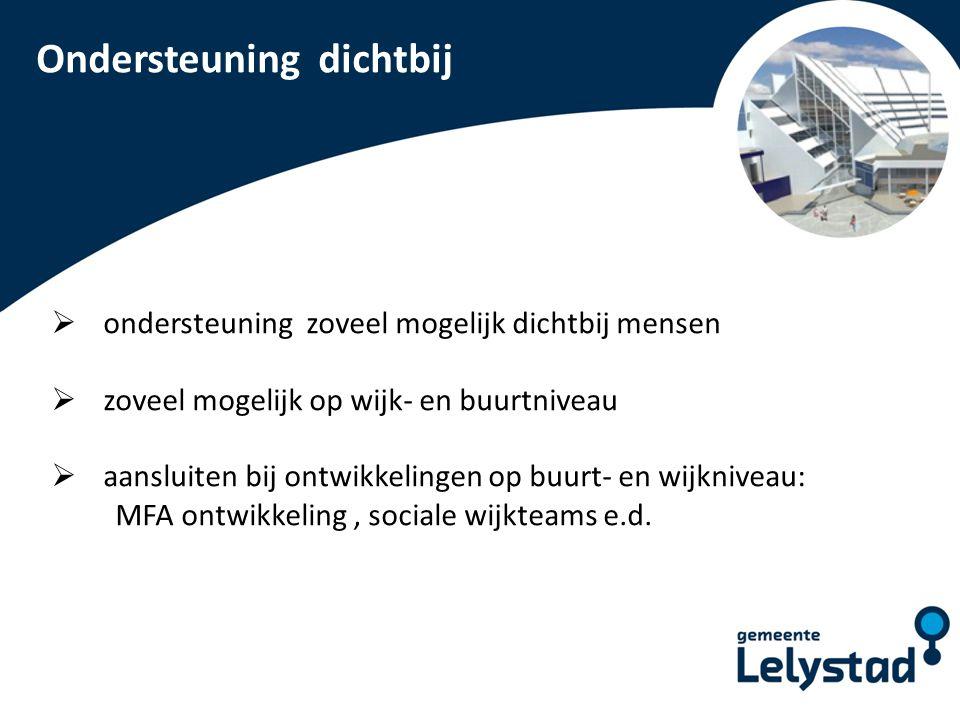 PowerPoint presentatie Lelystad Ondersteuning dichtbij  ondersteuning zoveel mogelijk dichtbij mensen  zoveel mogelijk op wijk- en buurtniveau  aan