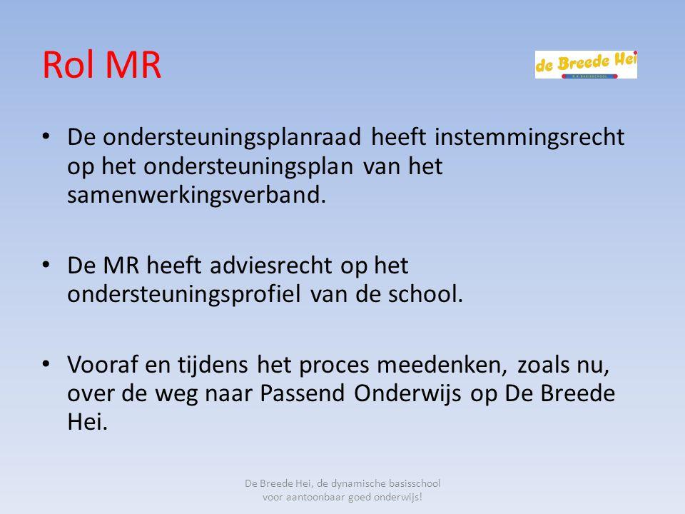 Rol MR • De ondersteuningsplanraad heeft instemmingsrecht op het ondersteuningsplan van het samenwerkingsverband. • De MR heeft adviesrecht op het ond