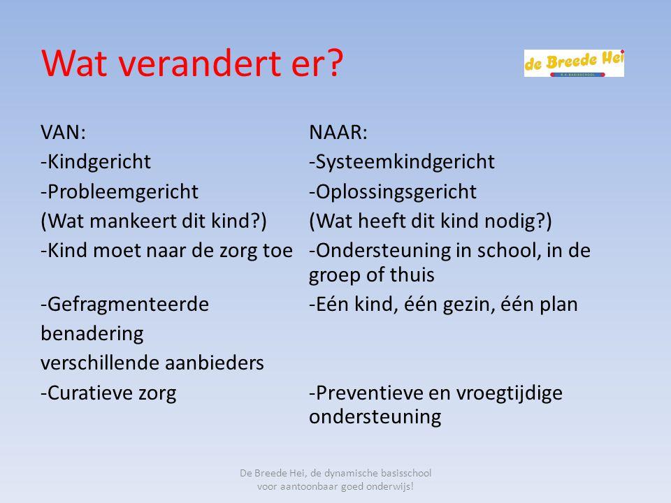 Piramide van ondersteuning De Breede Hei, de dynamische basisschool voor aantoonbaar goed onderwijs!
