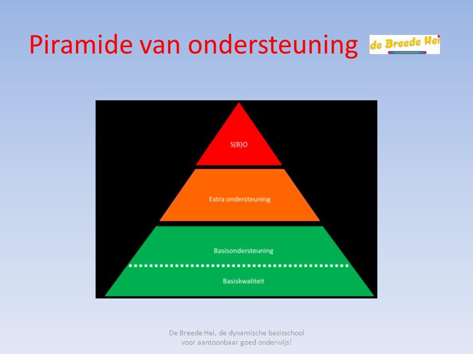 Basis voor Passend onderwijs De Breede Hei, de dynamische basisschool voor aantoonbaar goed onderwijs!