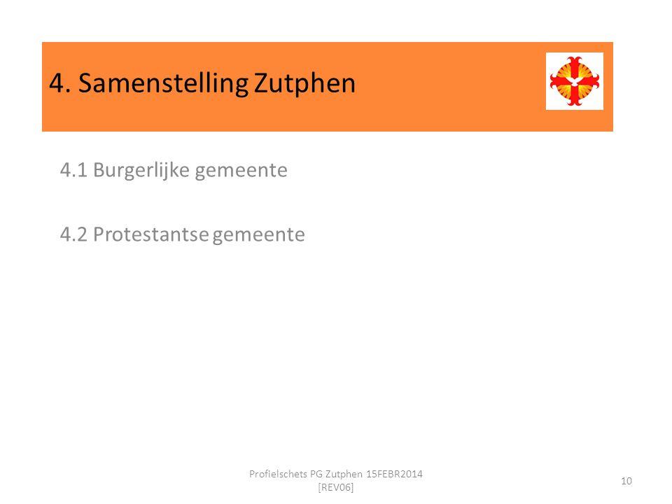4. Samenstelling Zutphen 4.1 Burgerlijke gemeente 4.2 Protestantse gemeente 10 Profielschets PG Zutphen 15FEBR2014 [REV06]