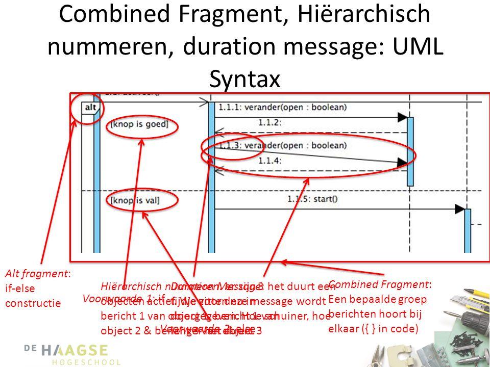 Combined Fragment, Hiërarchisch nummeren, duration message: UML Syntax Combined Fragment: Een bepaalde groep berichten hoort bij elkaar ({ } in code)