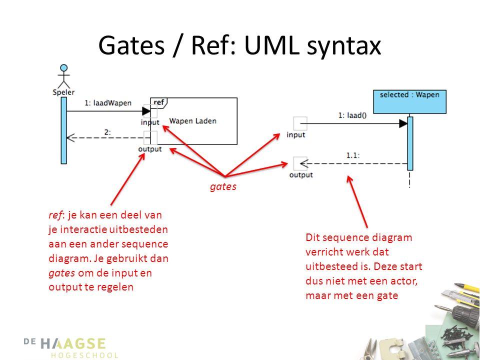 Gates / Ref: UML syntax ref: je kan een deel van je interactie uitbesteden aan een ander sequence diagram. Je gebruikt dan gates om de input en output