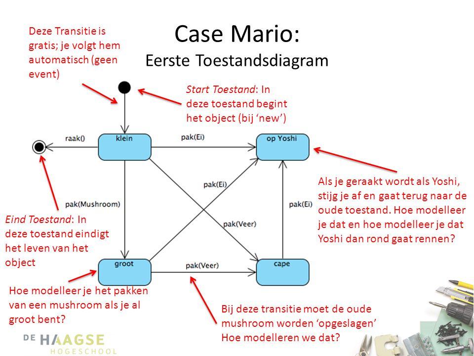 Case Mario: Eerste Toestandsdiagram Start Toestand: In deze toestand begint het object (bij 'new') Deze Transitie is gratis; je volgt hem automatisch