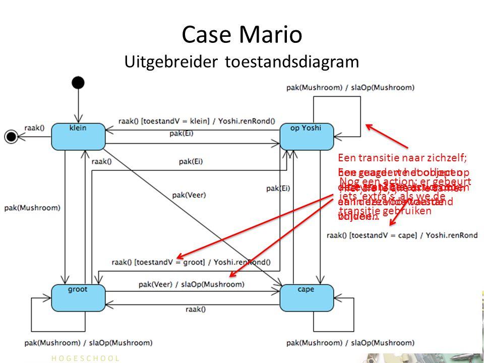 Case Mario Uitgebreider toestandsdiagram Een transitie naar zichzelf; hoe reageert het object op dit event? Een action doen en in dezelfde toestand bl