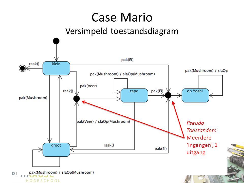 Case Mario Versimpeld toestandsdiagram Pseudo Toestanden: Meerdere 'ingangen', 1 uitgang