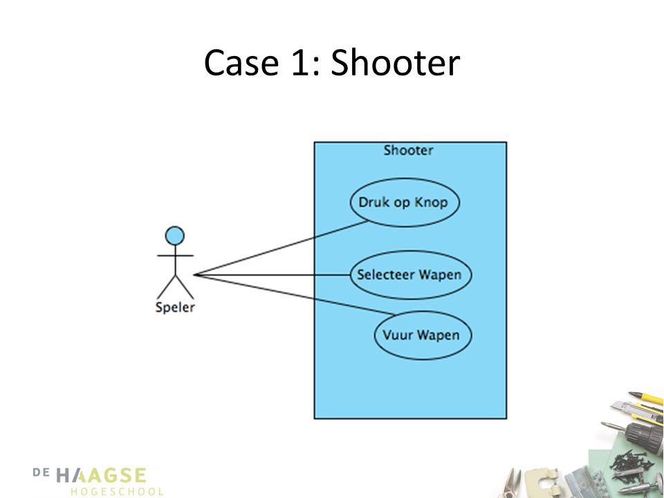 Use Case: Vuur Wapen ID: 1 Description: Gebruiker vuurt een wapen af.