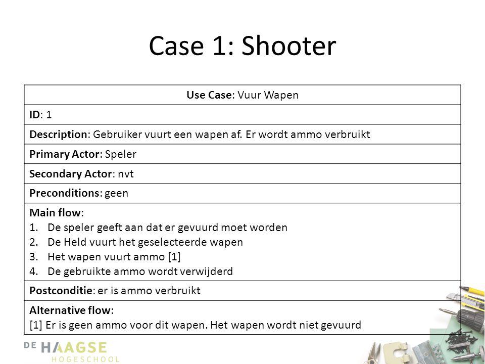 Use Case: Vuur Wapen ID: 1 Description: Gebruiker vuurt een wapen af. Er wordt ammo verbruikt Primary Actor: Speler Secondary Actor: nvt Preconditions
