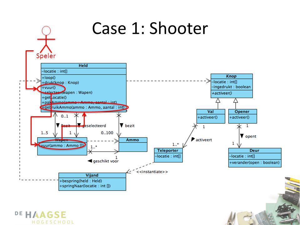 Case 1: Shooter Speler