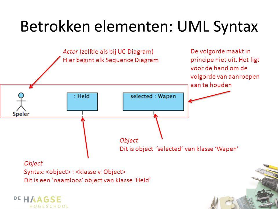 Betrokken elementen: UML Syntax Actor (zelfde als bij UC Diagram) Hier begint elk Sequence Diagram Object Syntax: : Dit is een 'naamloos' object van k