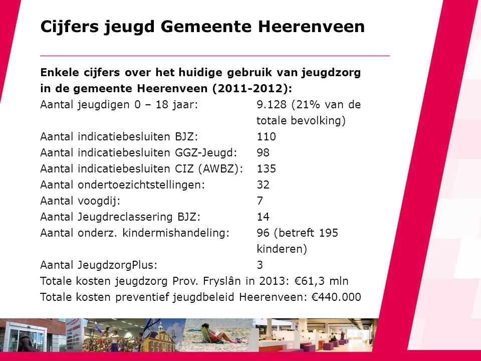 Enkele cijfers over het huidige gebruik van jeugdzorg in de gemeente Heerenveen (2011-2012): Aantal jeugdigen 0 – 18 jaar: 9.128 (21% van de totale bevolking) Aantal indicatiebesluiten BJZ: 110 Aantal indicatiebesluiten GGZ-Jeugd: 98 Aantal indicatiebesluiten CIZ (AWBZ): 135 Aantal ondertoezichtstellingen: 32 Aantal voogdij:7 Aantal Jeugdreclassering BJZ:14 Aantal onderz.