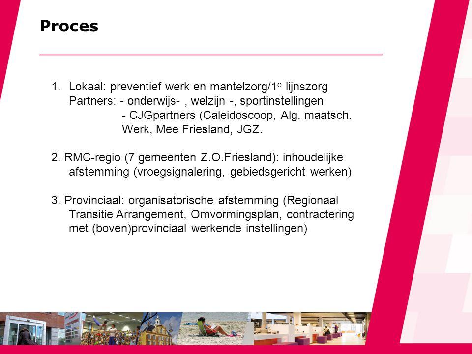 1.Lokaal: preventief werk en mantelzorg/1 e lijnszorg Partners: - onderwijs-, welzijn -, sportinstellingen - CJGpartners (Caleidoscoop, Alg.