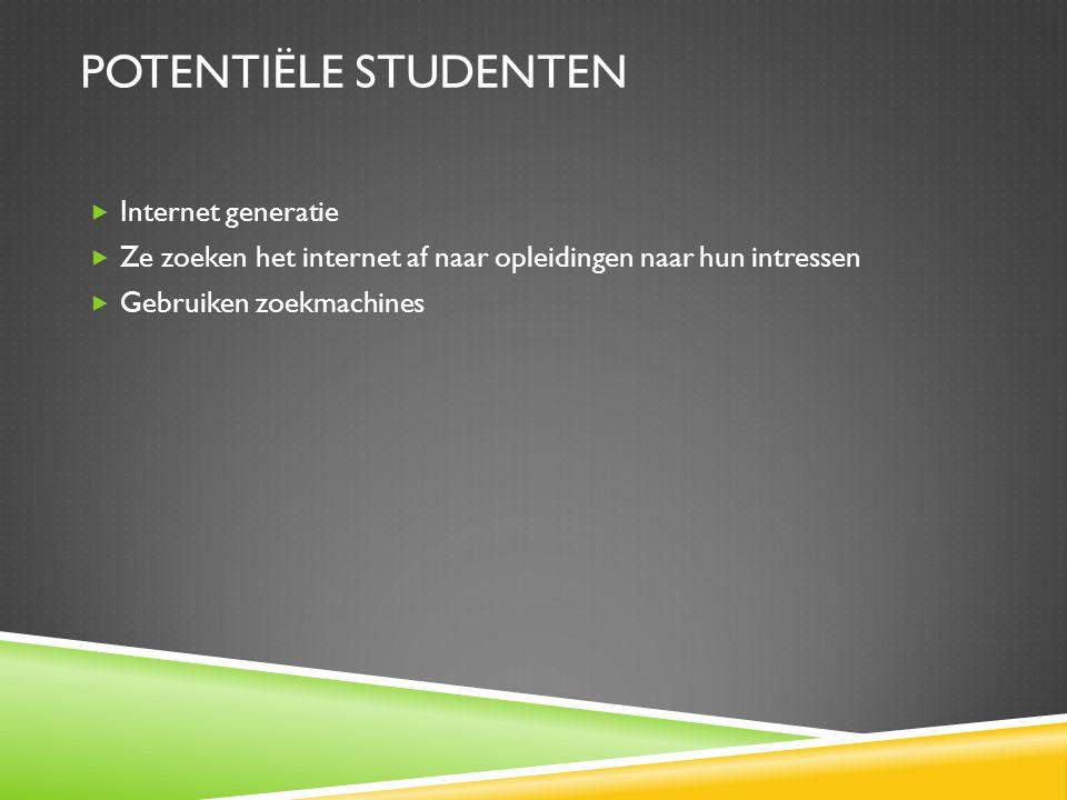 POTENTIËLE STUDENTEN  Internet generatie  Ze zoeken het internet af naar opleidingen naar hun intressen  Gebruiken zoekmachines