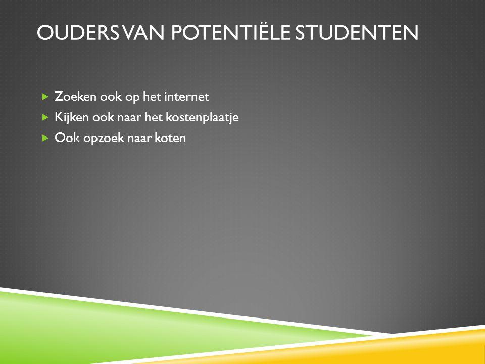 OUDERS VAN POTENTIËLE STUDENTEN  Zoeken ook op het internet  Kijken ook naar het kostenplaatje  Ook opzoek naar koten