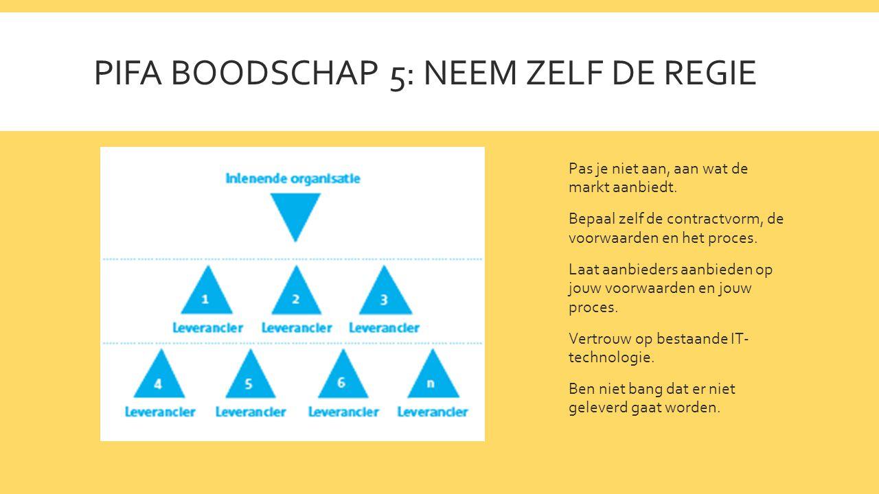 PIFA BOODSCHAP 5: NEEM ZELF DE REGIE Pas je niet aan, aan wat de markt aanbiedt.