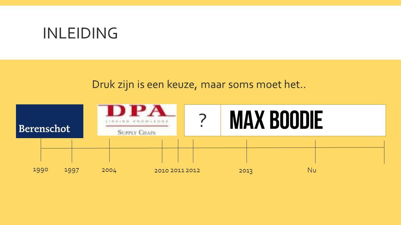 INLEIDING 1990 1997 2004 2011 20132010 2012 Nu Druk zijn is een keuze, maar soms moet het..