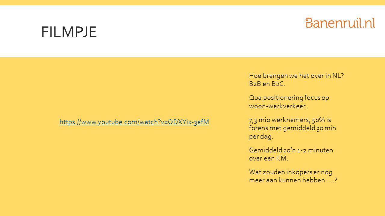 FILMPJE Hoe brengen we het over in NL. B2B en B2C.