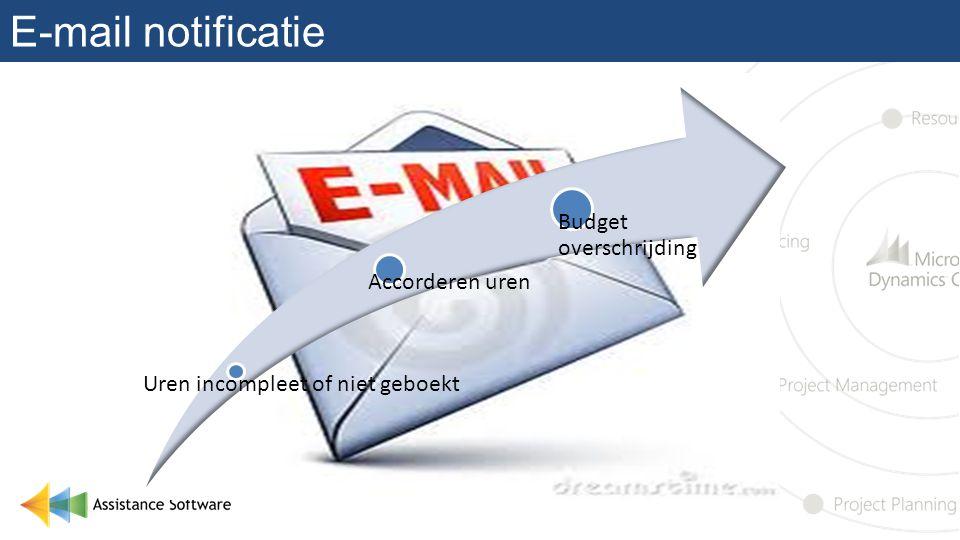 E-mail notificatie Uren incompleet of niet geboekt Accorderen uren Budget overschrijding