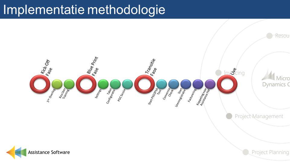 Implementatie methodologie