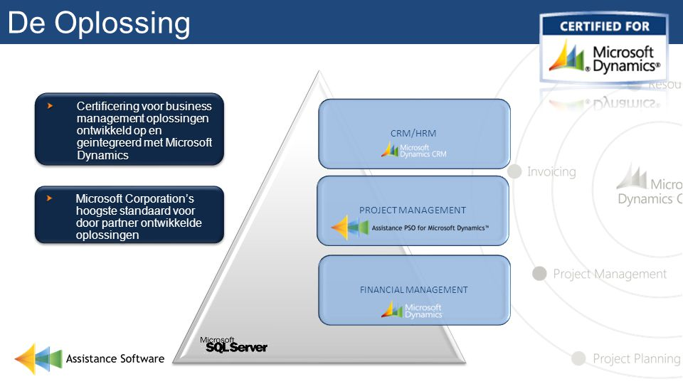 CRM/HRMPROJECT MANAGEMENT FINANCIAL MANAGEMENT De Oplossing Microsoft Corporation's hoogste standaard voor door partner ontwikkelde oplossingen Certificering voor business management oplossingen ontwikkeld op en geintegreerd met Microsoft Dynamics