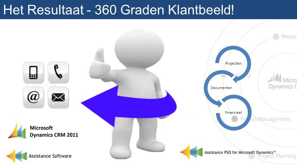 Het Resultaat - 360 Graden Klantbeeld! Projecten Documenten Financieel