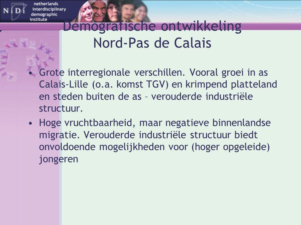 Demografische ontwikkeling Nord-Pas de Calais •Grote interregionale verschillen. Vooral groei in as Calais-Lille (o.a. komst TGV) en krimpend plattela