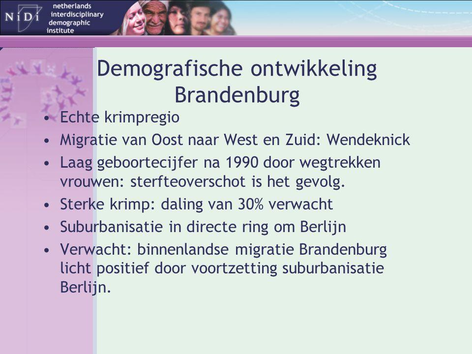 Demografische ontwikkeling Brandenburg •Echte krimpregio •Migratie van Oost naar West en Zuid: Wendeknick •Laag geboortecijfer na 1990 door wegtrekken