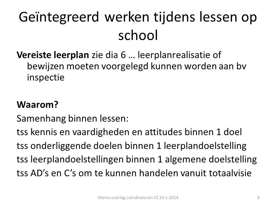Geïntegreerd werken tijdens lessen op school Vereiste leerplan zie dia 6 … leerplanrealisatie of bewijzen moeten voorgelegd kunnen worden aan bv inspe