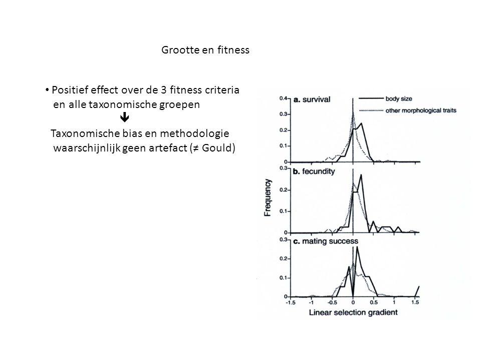 Grootte en fitness • Positief effect over de 3 fitness criteria en alle taxonomische groepen  Taxonomische bias en methodologie waarschijnlijk geen a