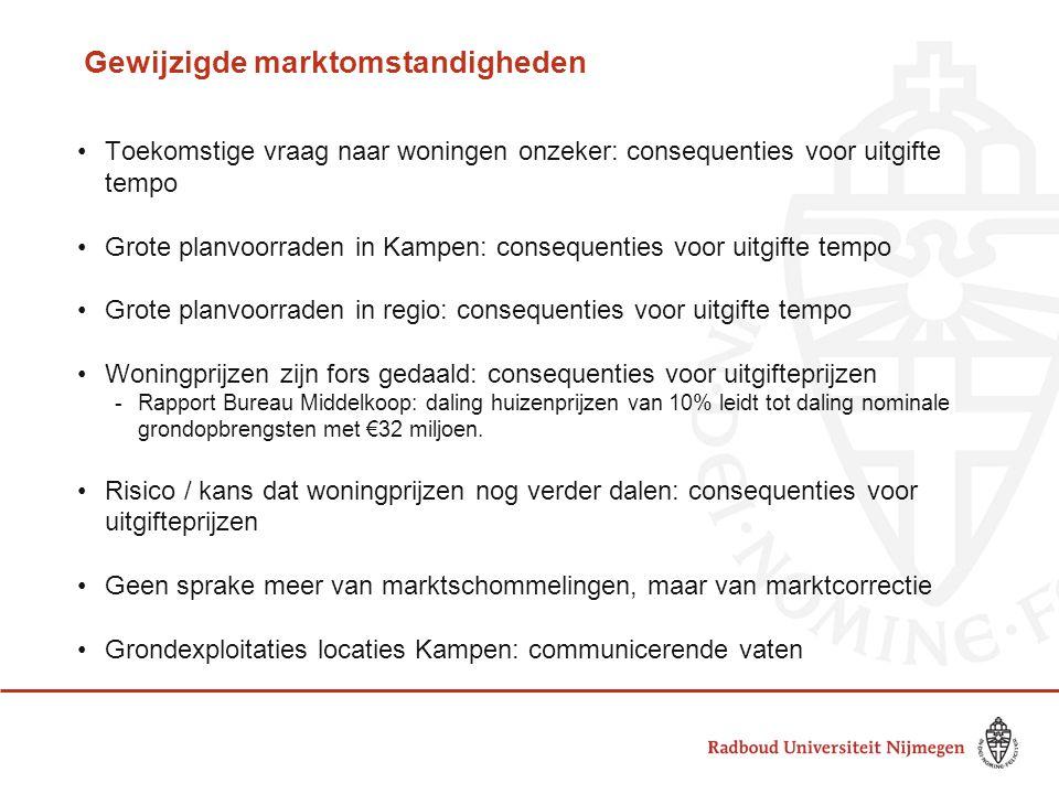 Gewijzigde marktomstandigheden •Toekomstige vraag naar woningen onzeker: consequenties voor uitgifte tempo •Grote planvoorraden in Kampen: consequenti