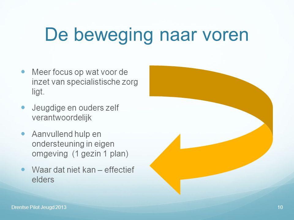 De beweging naar voren Drentse Pilot Jeugd 201310  Meer focus op wat voor de inzet van specialistische zorg ligt.  Jeugdige en ouders zelf verantwoo