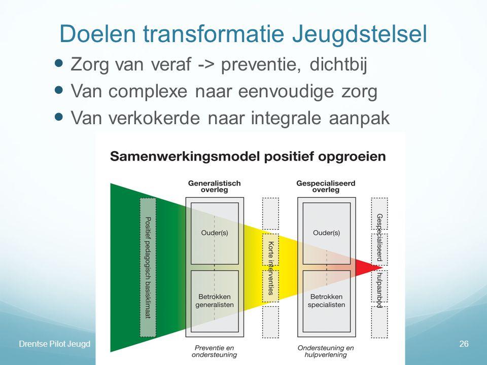 Doelen transformatie Jeugdstelsel  Zorg van veraf -> preventie, dichtbij  Van complexe naar eenvoudige zorg  Van verkokerde naar integrale aanpak D