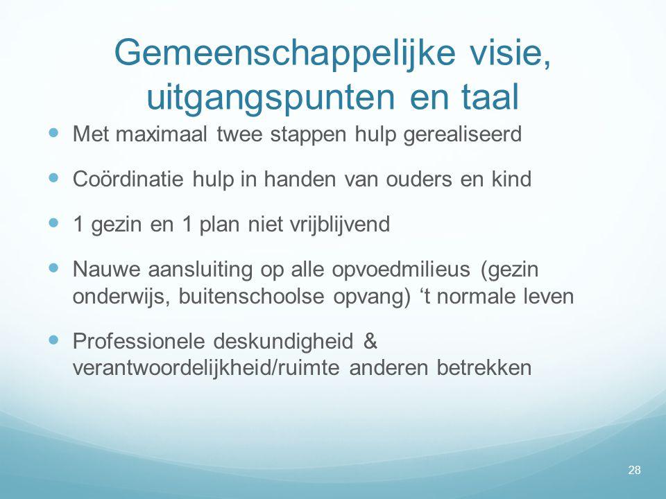 Gemeenschappelijke visie, uitgangspunten en taal  Met maximaal twee stappen hulp gerealiseerd  Coördinatie hulp in handen van ouders en kind  1 gez