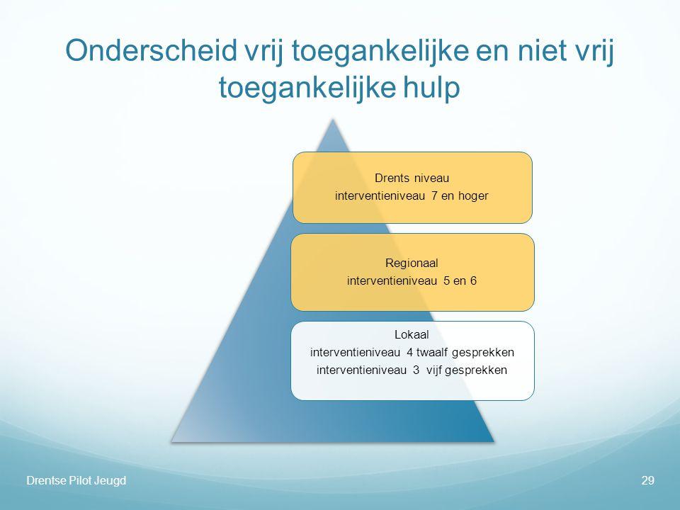 Onderscheid vrij toegankelijke en niet vrij toegankelijke hulp Drents niveau interventieniveau 7 en hoger Regionaal interventieniveau 5 en 6 Lokaal •i