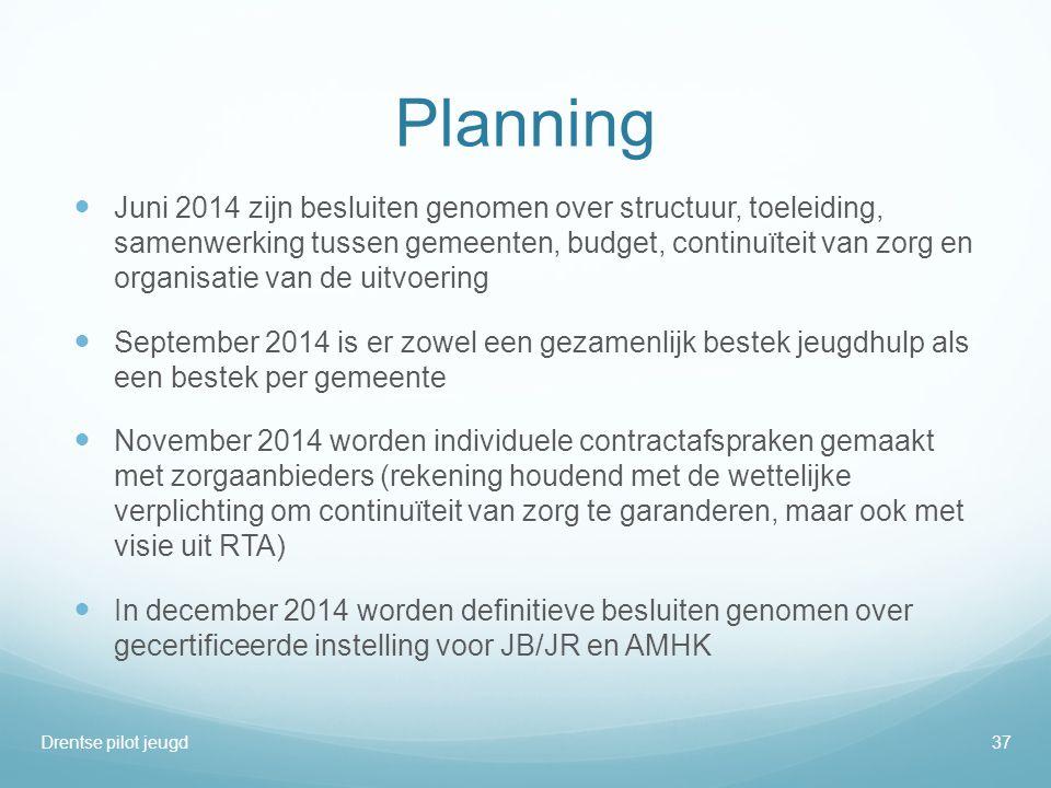 Planning  Juni 2014 zijn besluiten genomen over structuur, toeleiding, samenwerking tussen gemeenten, budget, continuïteit van zorg en organisatie va